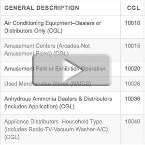 General Liability Class Codes