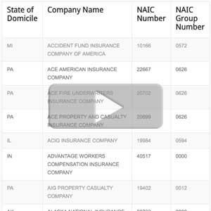 List of Workers Compensation Insurance Companies