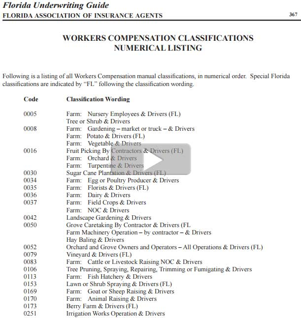 compensation classes classified listing