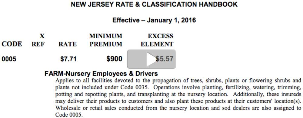 New Jersey Workers Compensation Class Codes