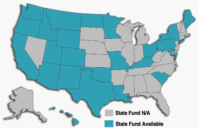 List of Workers Compensation Funds State