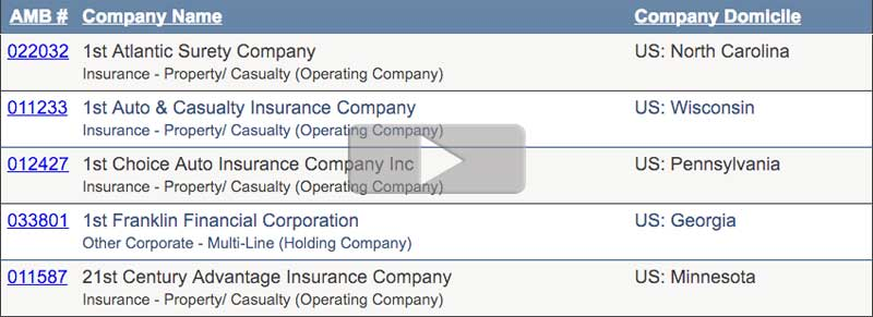 Workers Compensation Insurance Companies List